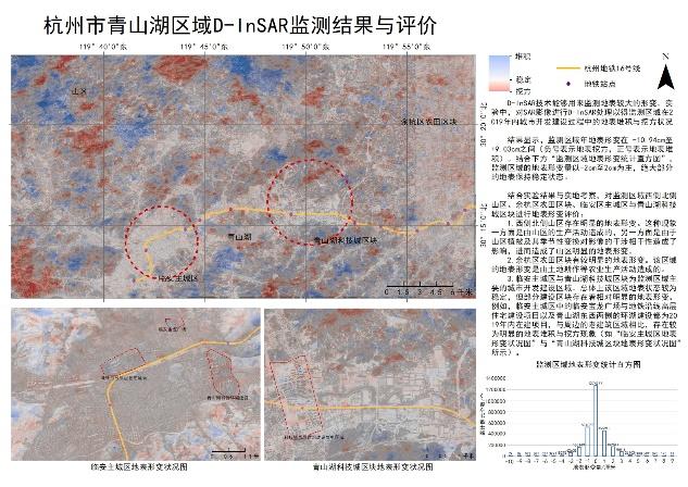 D9(三等奖)基于Sentinel-1A影像与InSAR技术的杭州青山湖区域沉降研究